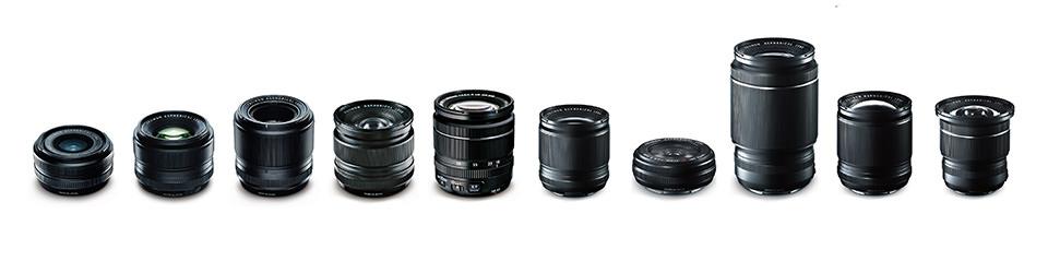Prime or zoom lens