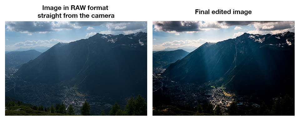 RAW vs JPEG - A simple guide for beginners